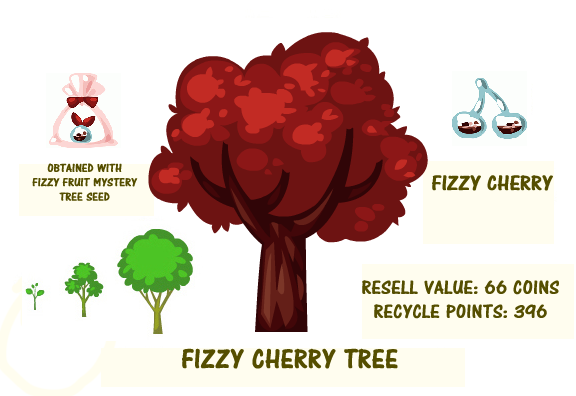 Fizzy cherry tree pet society wiki pets stores fish for Fish in a tree summary