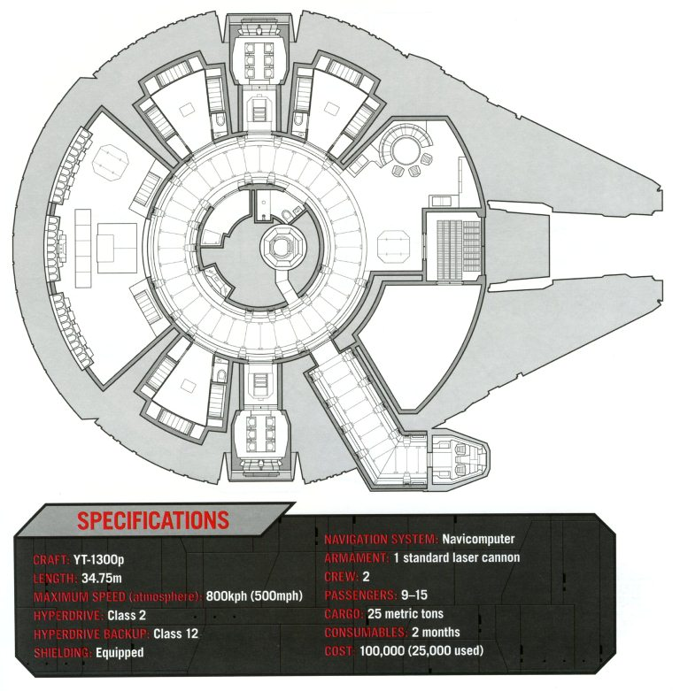 Yt 1300 Light Freighter Wookieepedia The Star Wars Wiki