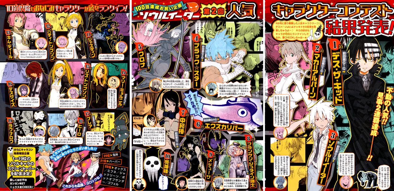 Free Anime Character Popularity Poll : Official popularity poll soul eater wiki the