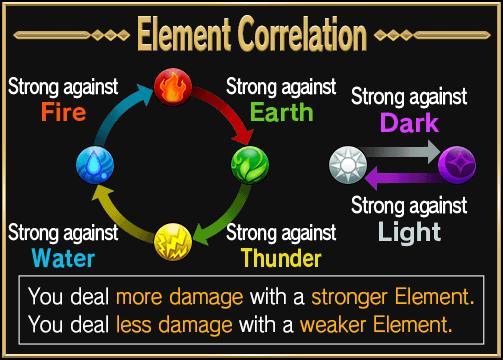 [Image: Elemental_relation.png]