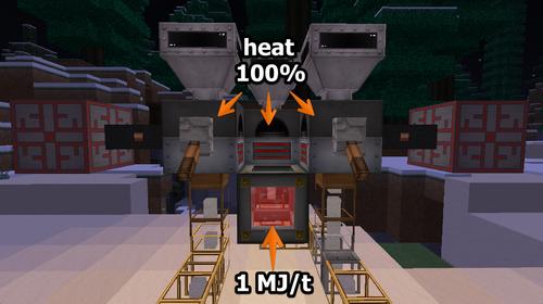 Infinite energy ftb unleashed mods